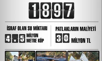 DSİ hatları yine patladı ve patlak sayısı 1897 oldu.